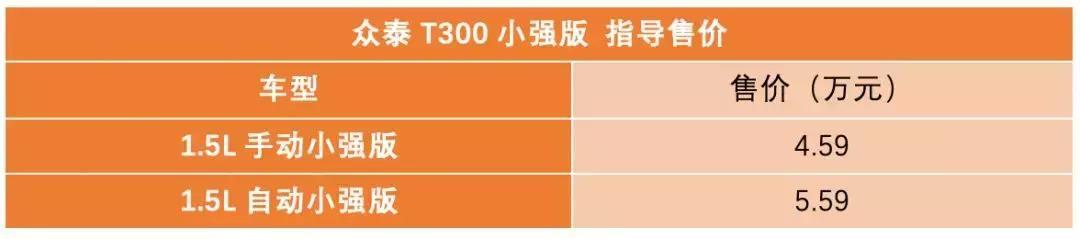 http://www.weixinrensheng.com/qichekong/160409.html
