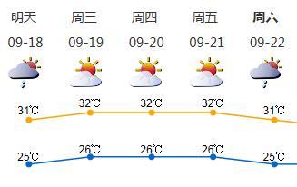 """又一台风""""潭美""""24日将登陆广东?谣言!"""