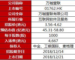 万咖壹联:领先的移动互联网平台服务商