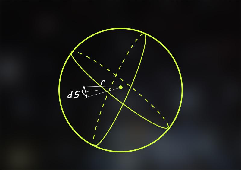 在球的体积公式中,为什么会出现三分之四这个