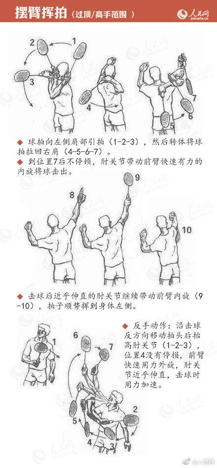 【防疫科普】除了新冠肺炎,这些春季传染病也要注意防护!