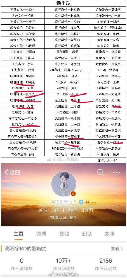 《创造101》第二季男选手名单揭晓 惊见网络剧男神粉丝崩溃图片