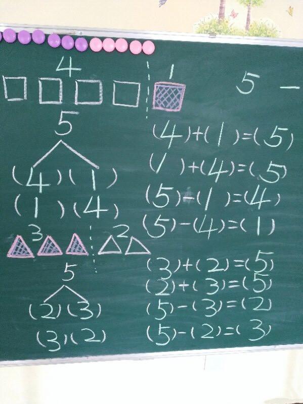 儿子在幼儿园上中班,现在就开始学这些,是不是太早了?
