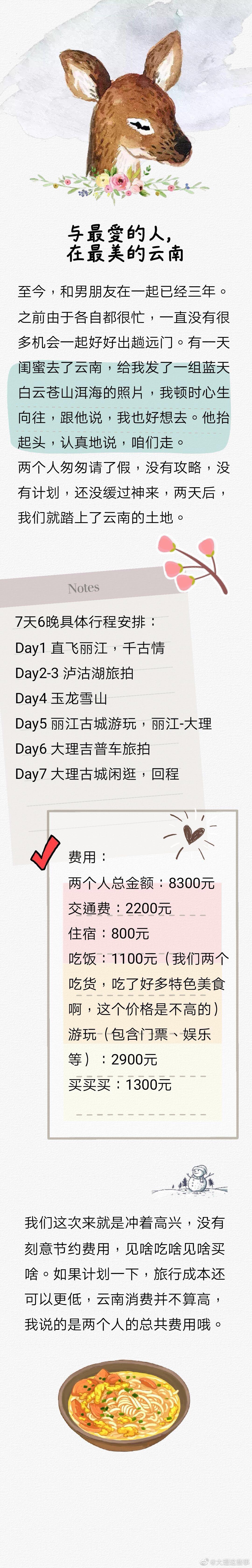 『网友投稿』云南旅游狗粮攻略来袭在泸沽湖看到天堂的模样