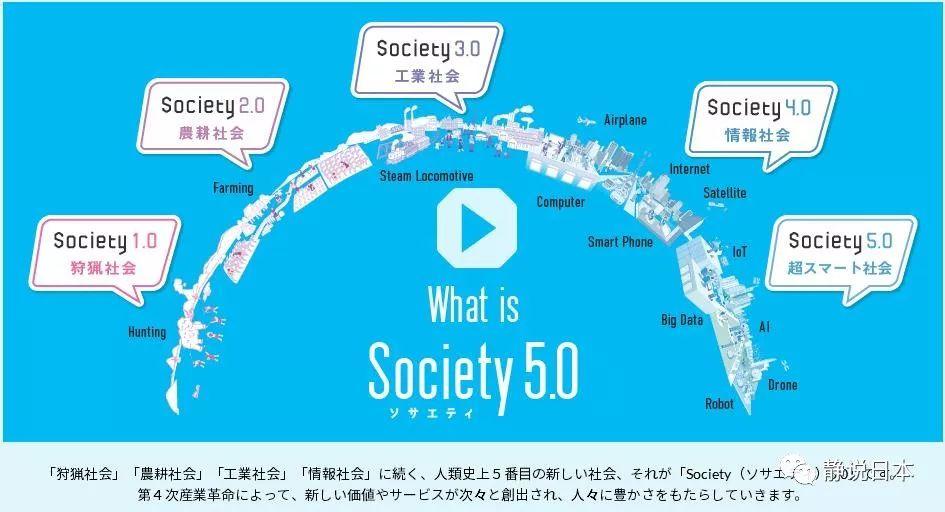 """日本正在构建的""""5.0社会""""是什么样子"""