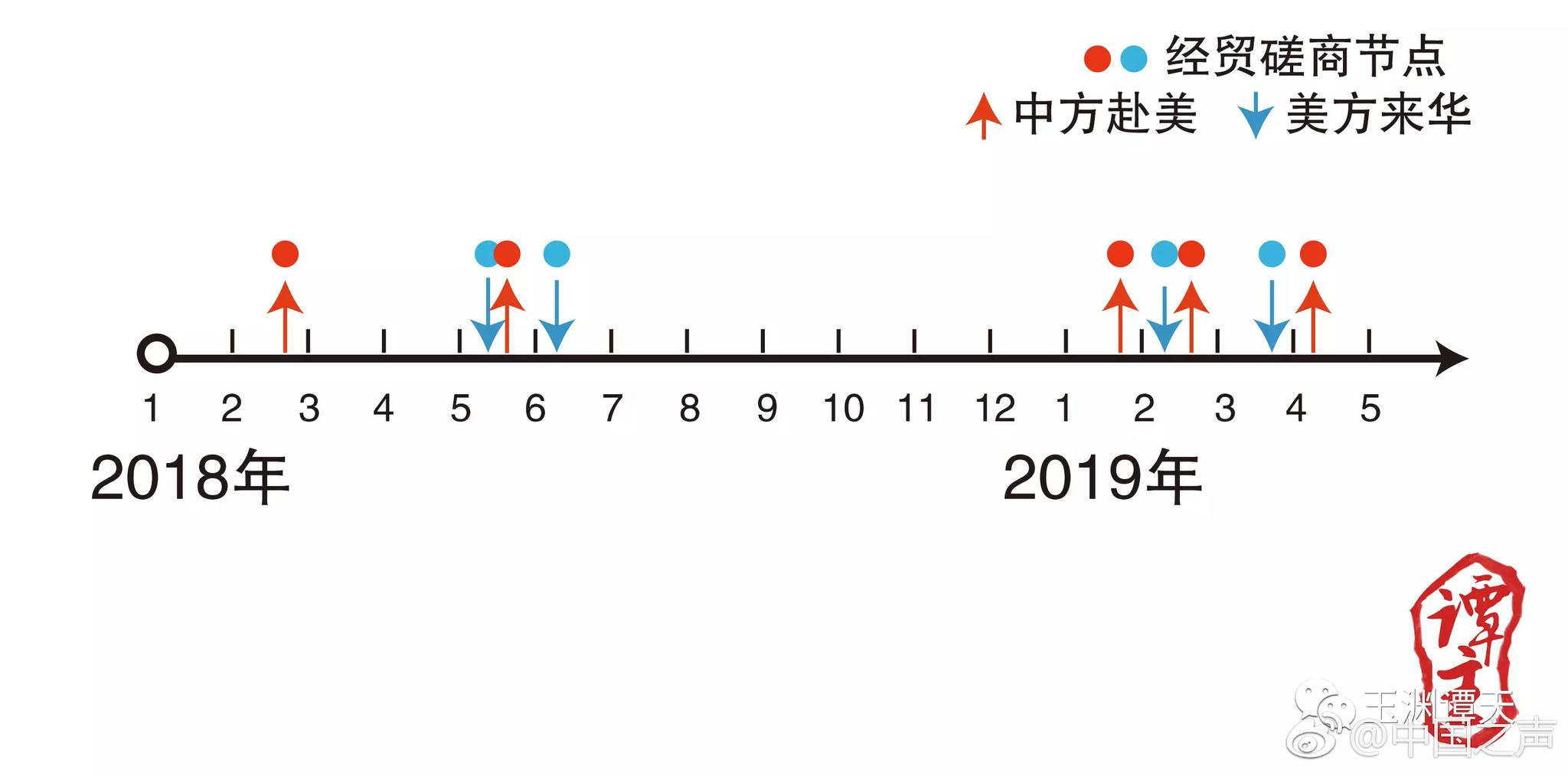 2016gratisbideos中国