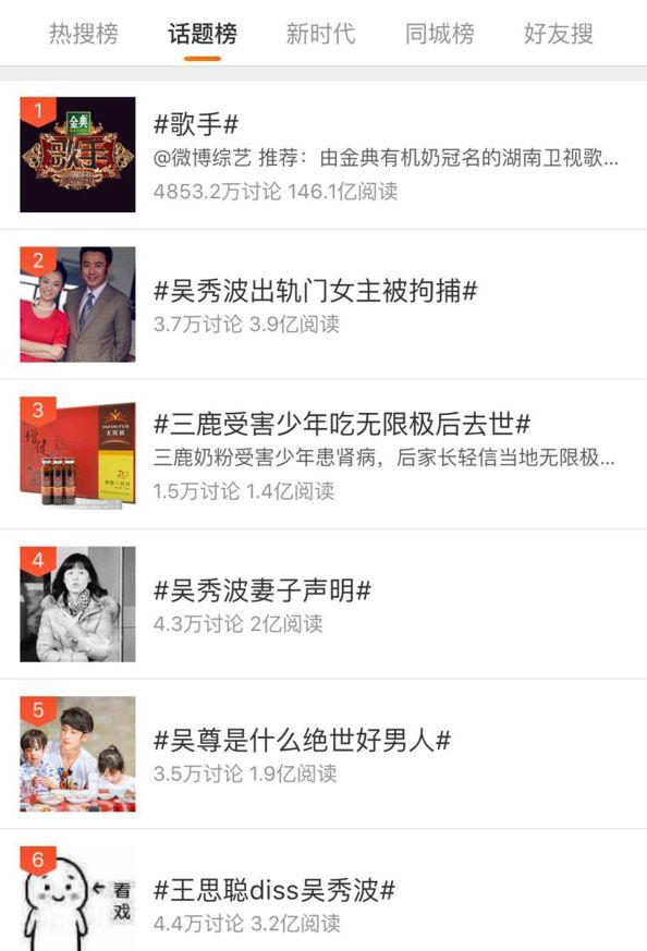 王思聪diss吴秀波:娱乐圈纪检委发起狠来,《情圣2》都不顾了?