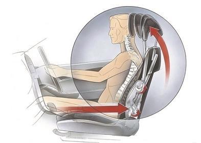 小小<em>头枕</em>藏着大安全 汽车座椅测试