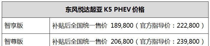 同级最高性价比!试驾东风悦达起亚K5 PHEV