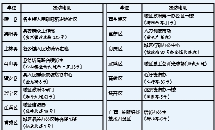 """南宁各级机关将开展第三季度""""公开大接访""""活动"""