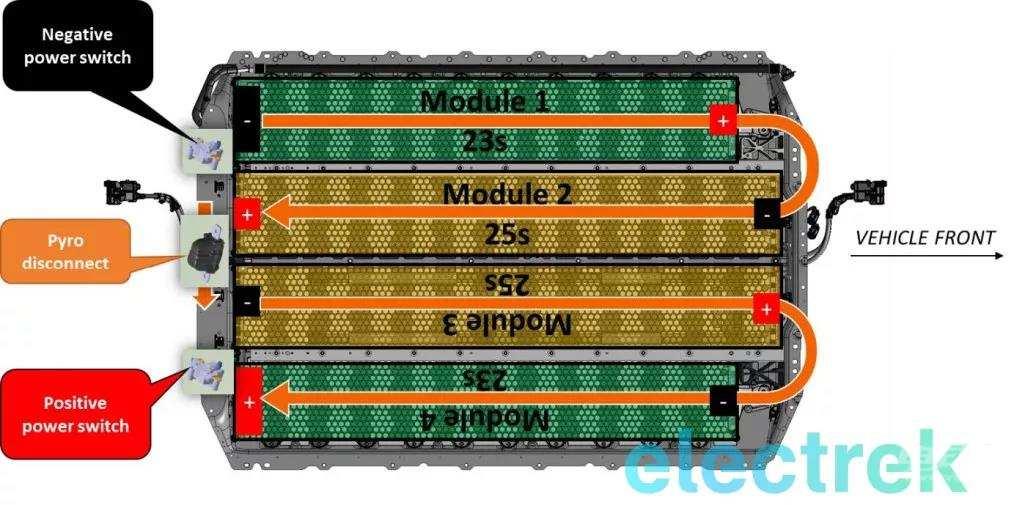 成本约3万元,特斯拉Model 3电池模组现可更换