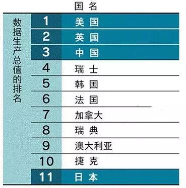 深圳的gdp相当世界第几名_2018年世界GDP排名前100名国家 中国GDP破90万亿元位居全球第二