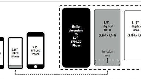 三款iPhone齐亮相:iphone7s与7s Plus也来临!