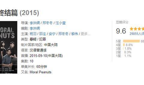 口碑远超《大江大河》,可因剧名太尴尬,网友都不好意思说看过!
