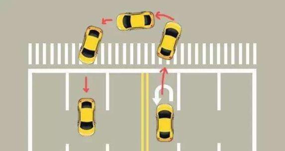 开车在十字路口掉头,是否需要越过斑马线?这几点一定弄清楚!
