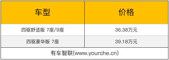 配置全面升级 大众2019款凯路威指导价36.38-39.18万元