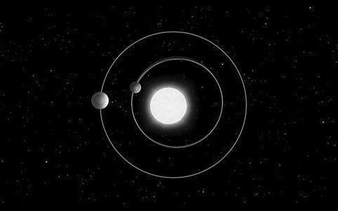 如何寻找遥远日外行星?科学家期盼找到太阳系之外的适居星球!