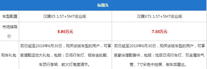 汉腾X5/汉腾X7S新增创业版,售5.98/7.88万