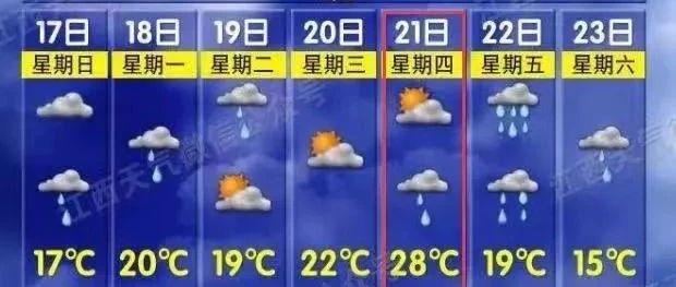直冲32℃!明升本周一秒入夏?!接下来天气…