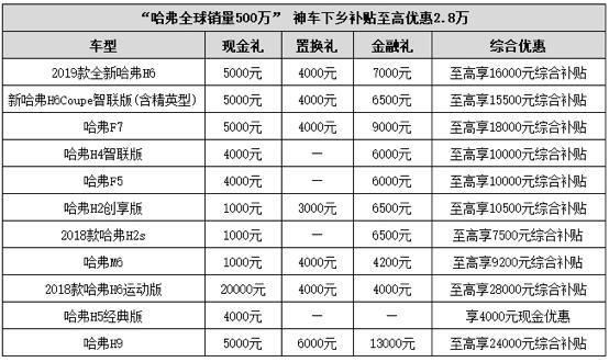 http://www.110tao.com/dianshanglingshou/18911.html