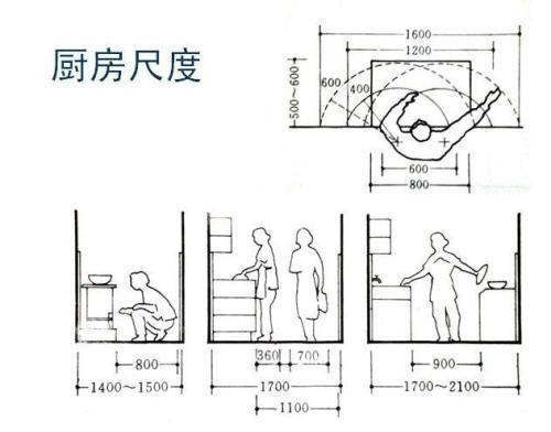 荟聚西红门2层平面图
