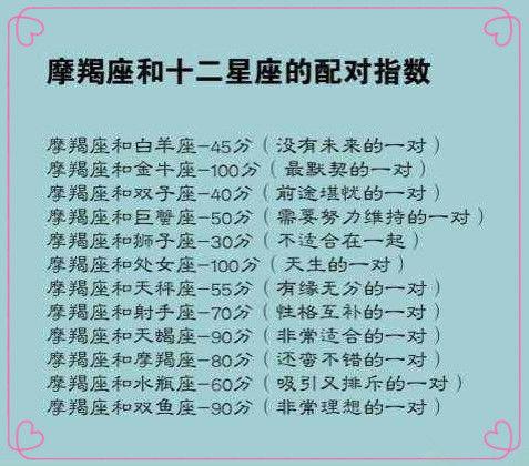 摩羯座和十二星座的配对情调,十二星座最有情人的女生射手座今日指数运势6月25图片