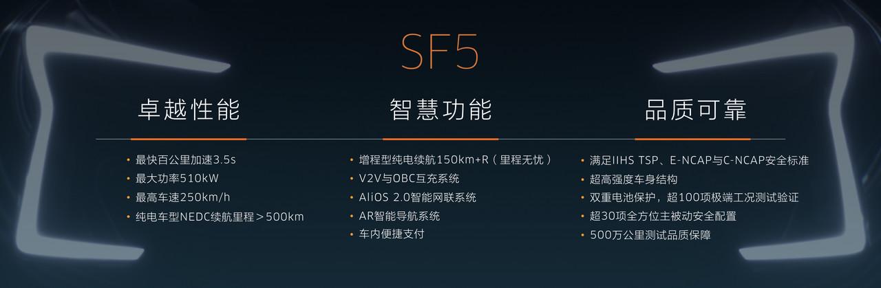 预订价格27.8万元起 SERES SF5让你不惧远行