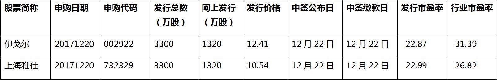 【新股在线】新股研究--上海雅仕-赚钱,可以很低调、很安静