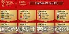 分组-C罗战西班牙 英格兰遭遇比利时