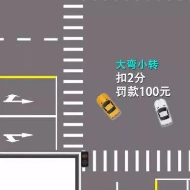 上海电子警察抓拍大弯小转 已查处7.3万余起