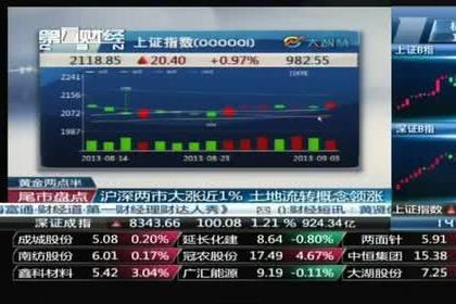 2019年8月15日沪深股市交易提示