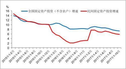 这是对2018中国经济最大胆的预测,中国将不再有中产阶级!