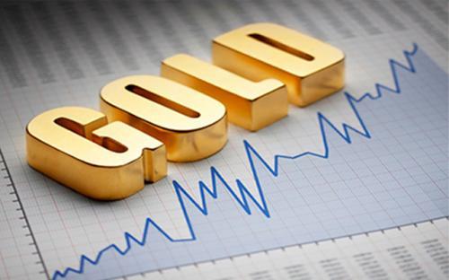 [外汇和黄金投资]外汇黄金投资的心态分析及解套策略