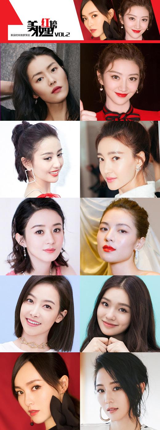 2018年2月女星妆容红榜入围明星