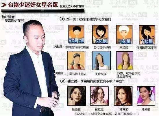 受到此事影响,同年,李宗瑞的父亲李岳苍,还辞去了元大职务。