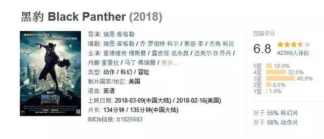"""笑傲北美的《黑豹》,来中国秒变""""小猫咪""""?"""
