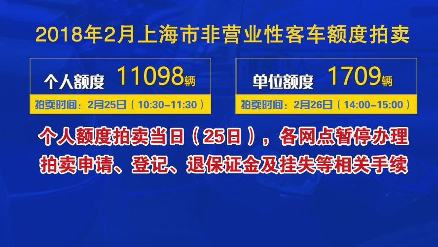 2月沪牌拍卖25日举行:个人额度11098辆 警示价86300元
