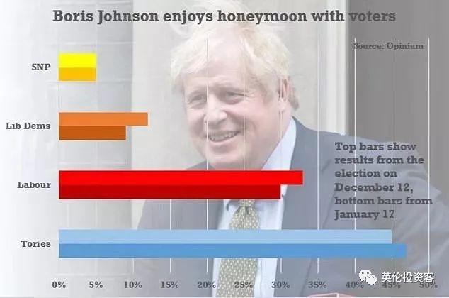 英国首相再出惊人之举,要把上议院从伦敦迁至约克