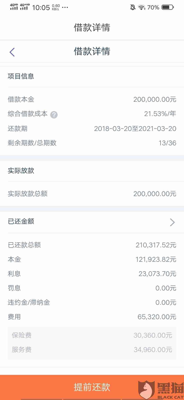 黑猫投诉:平安普惠忽悠我贷款,我在湖北省天门市,但给我做的资料在四川