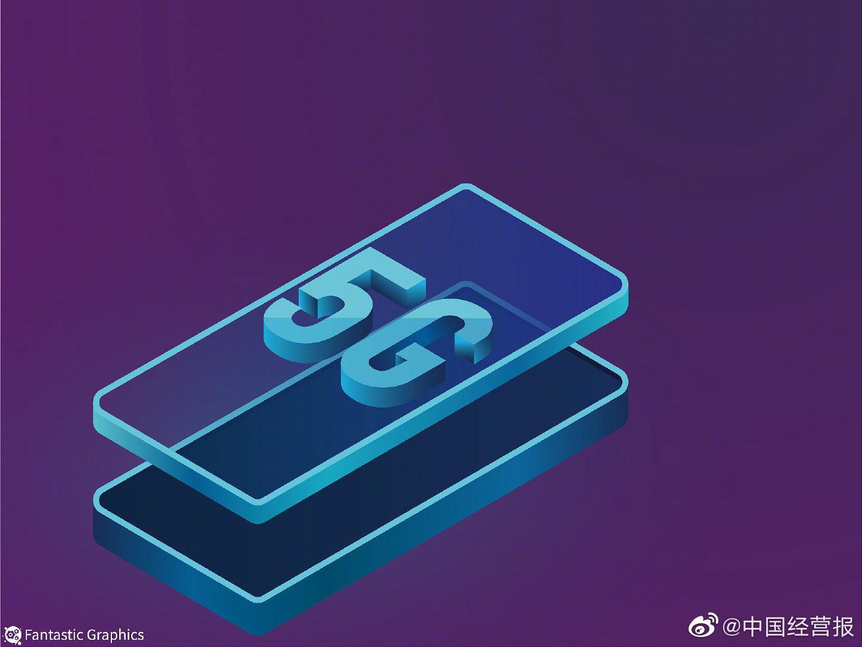 天喻信息:5G SIM卡产品在中国移动进行测试