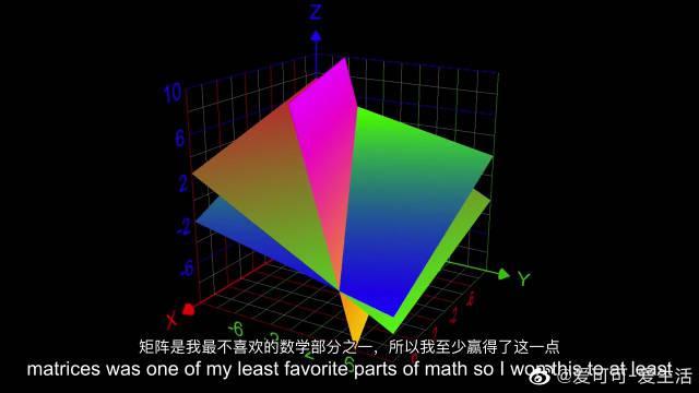 线性代数/矩阵计算可视化