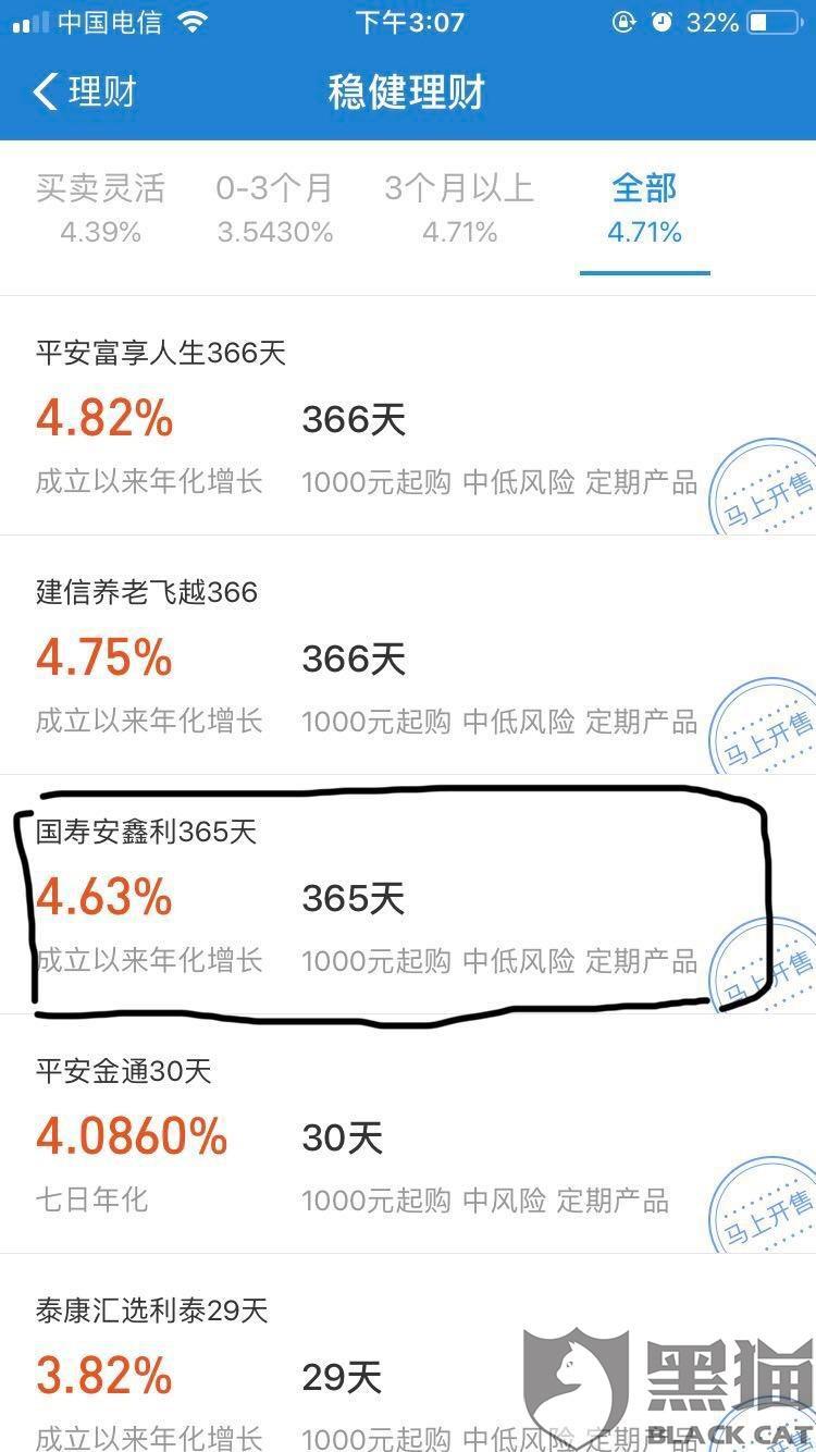 黑猫投诉:中国人寿虚假宣传,国寿安鑫利和周周利标榜高收益却持续亏损
