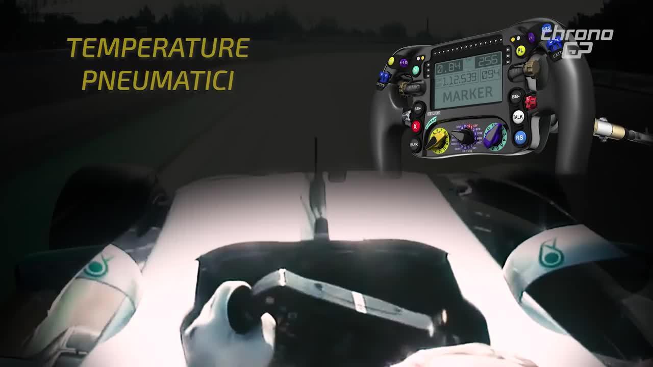 梅赛德斯DAS系统模拟视频,这个3D与W11实车的系统外观照片