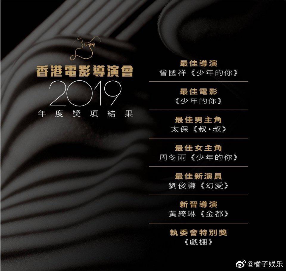 香港金像奖的前哨奖、香港电影导演协会奖项揭晓