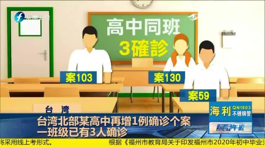 台湾北部一高中生确诊,班内之前已有2人感染,局势不容乐观