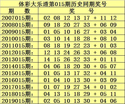 杨村长大乐透第20015期:前区独胆05