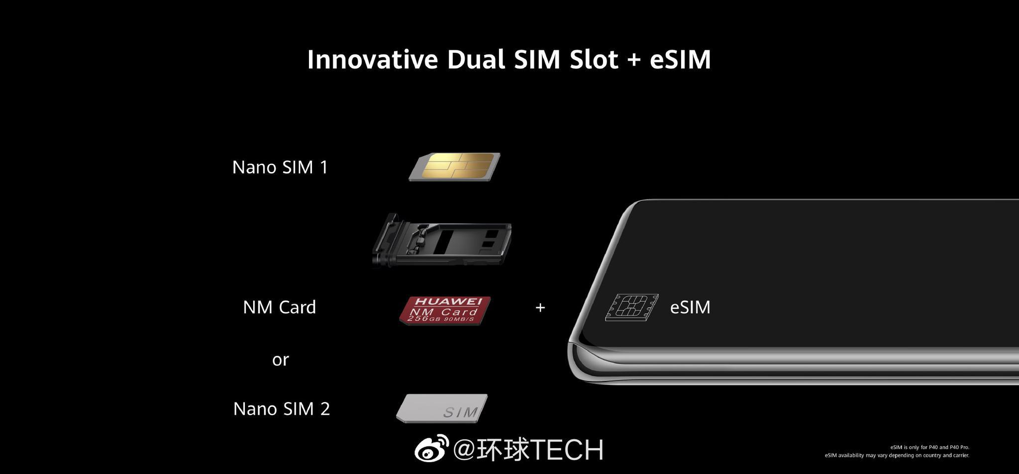 5G时代的性能典范,硬核担当。华为P40系列搭载麒麟990芯片