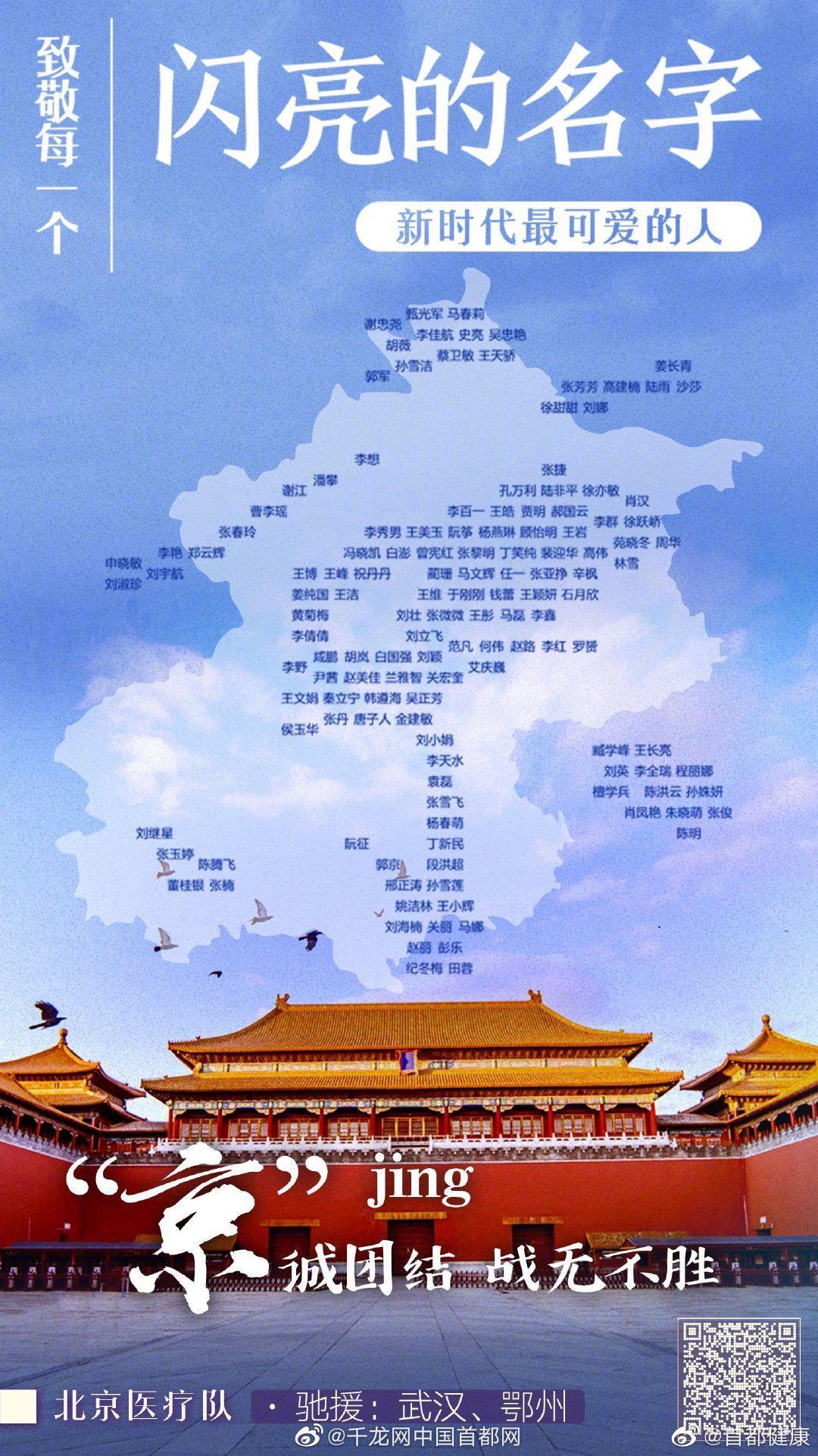 致敬每一个闪亮的名字——援鄂北京医疗队员光荣榜 @首都健康