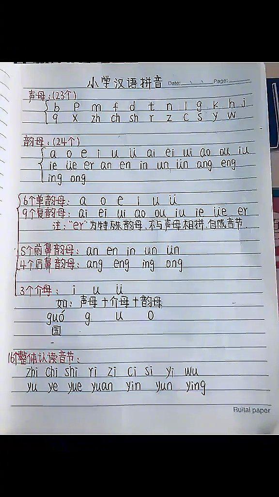 小学汉语拼音都在这了,马一个!!!