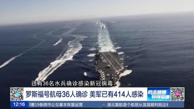 """截至当地时间3月27日,美国""""罗斯福""""号航母上已有36名水兵确诊感染"""